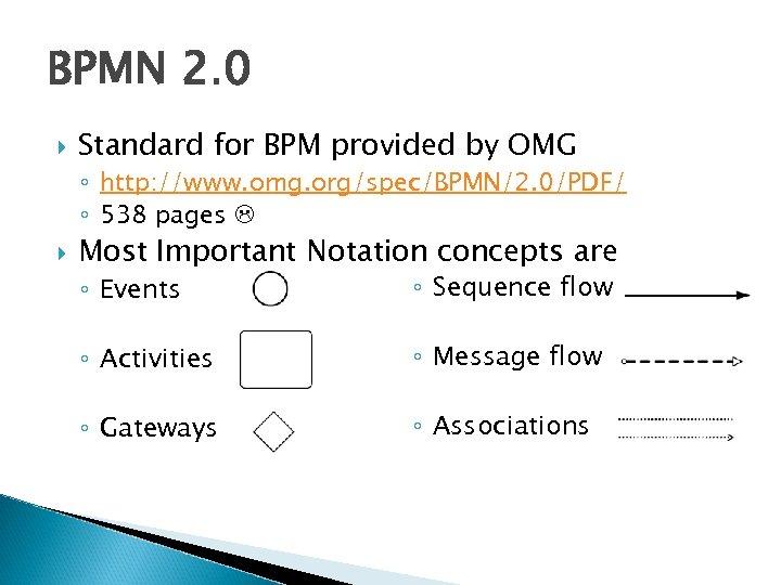 BPMN 2. 0 Standard for BPM provided by OMG ◦ http: //www. omg. org/spec/BPMN/2.
