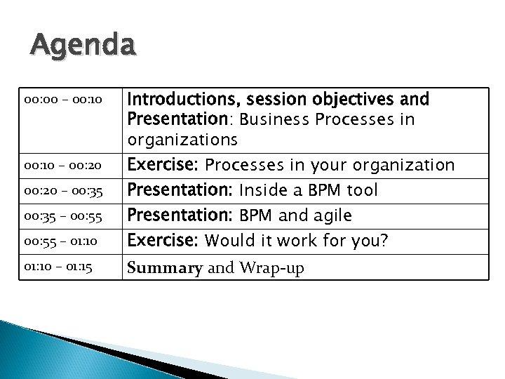 Agenda 00: 00 – 00: 10 – 00: 20 – 00: 35 – 00:
