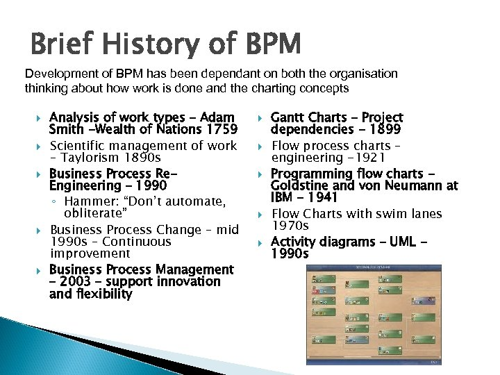 Brief History of BPM Development of BPM has been dependant on both the organisation