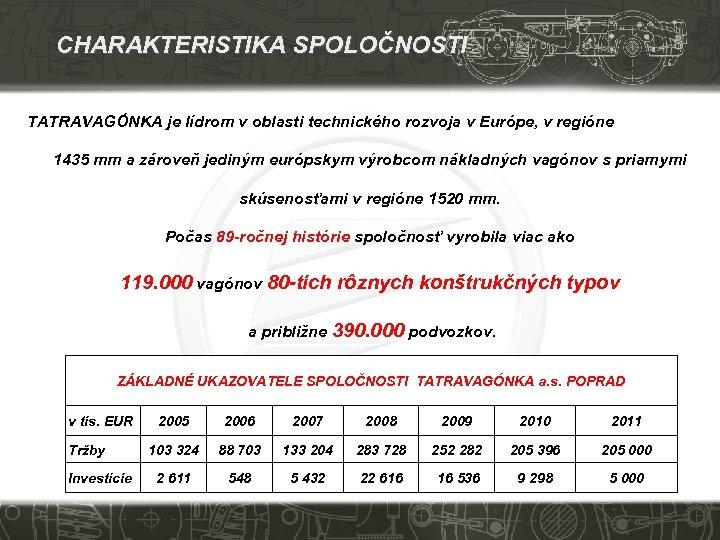 CHARAKTERISTIKA SPOLOČNOSTI TATRAVAGÓNKA je lídrom v oblasti technického rozvoja v Európe, v regióne 1435