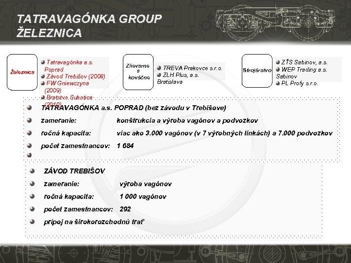 TATRAVAGÓNKA GROUP ŽELEZNICA Železnica Tatravagónka a. s. Poprad Závod Trebišov (2008) FW Gniewczyna (2009)