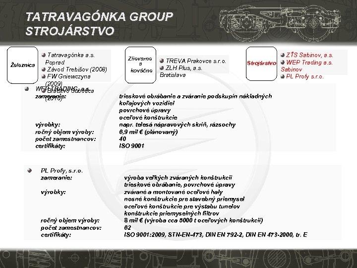 TATRAVAGÓNKA GROUP STROJÁRSTVO Tatravagónka a. s. Poprad Železnica Závod Trebišov (2008) FW Gniewczyna (2009)