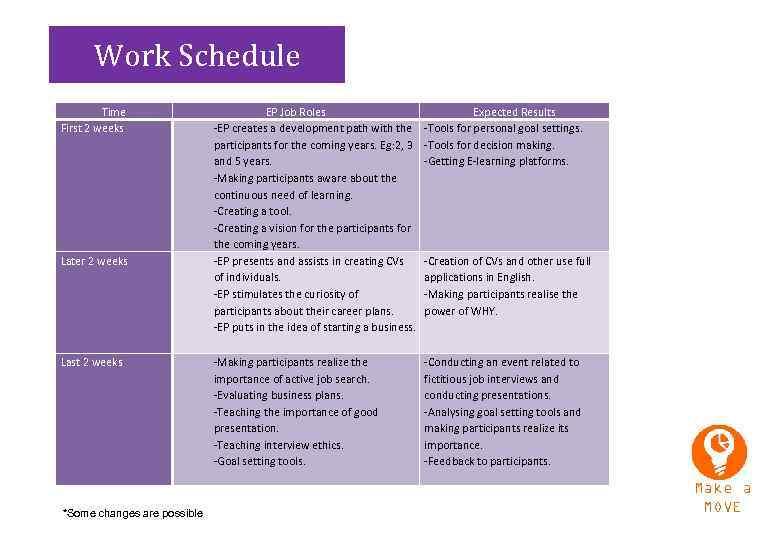 Work Schedule Time First 2 weeks Later 2 weeks Last 2 weeks *Some changes