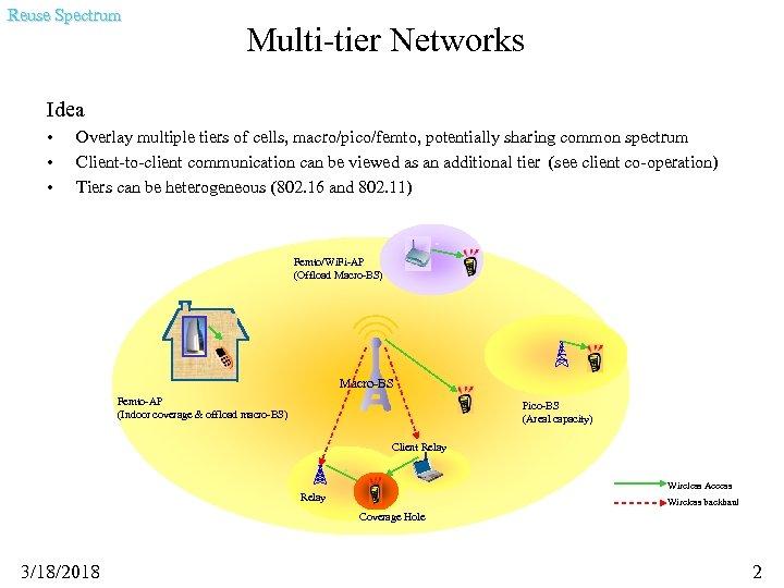 Reuse Spectrum Multi-tier Networks Idea • • • Overlay multiple tiers of cells, macro/pico/femto,