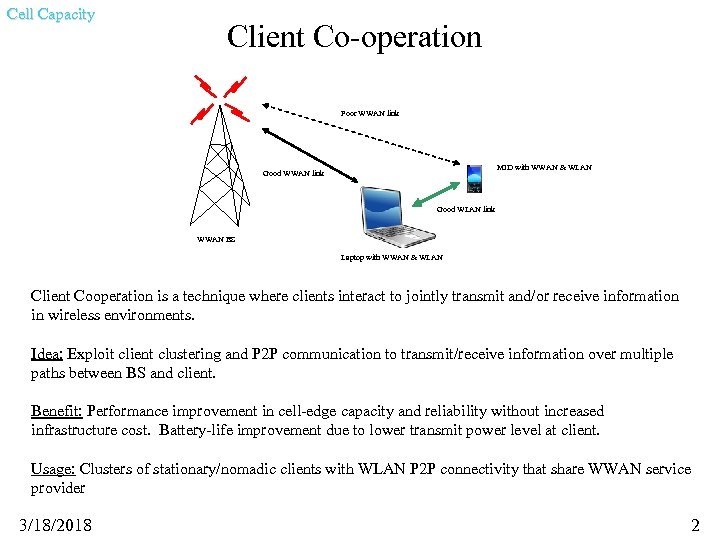 Cell Capacity Client Co-operation Poor WWAN link MID with WWAN & WLAN Good WWAN