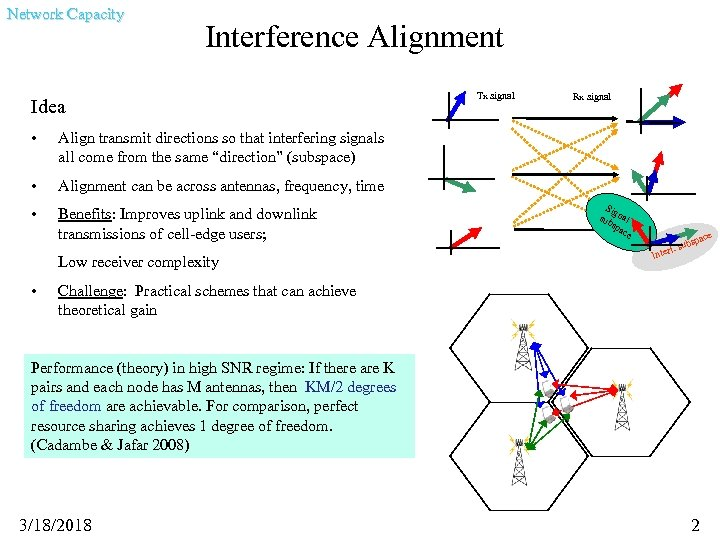 Network Capacity Interference Alignment Idea • Alignment can be across antennas, frequency, time •