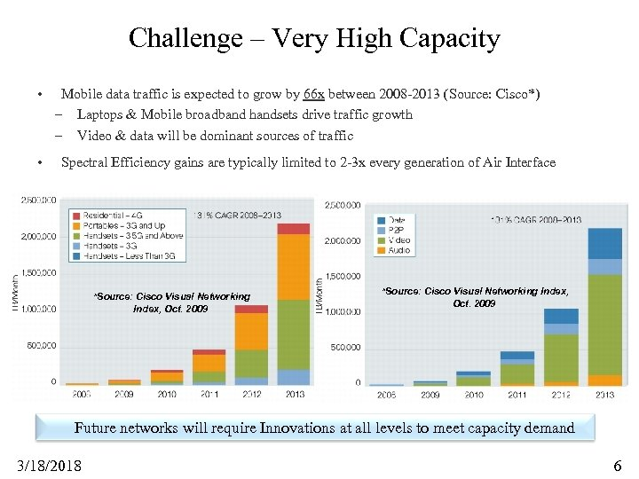 Challenge – Very High Capacity • • Mobile data traffic is expected to grow
