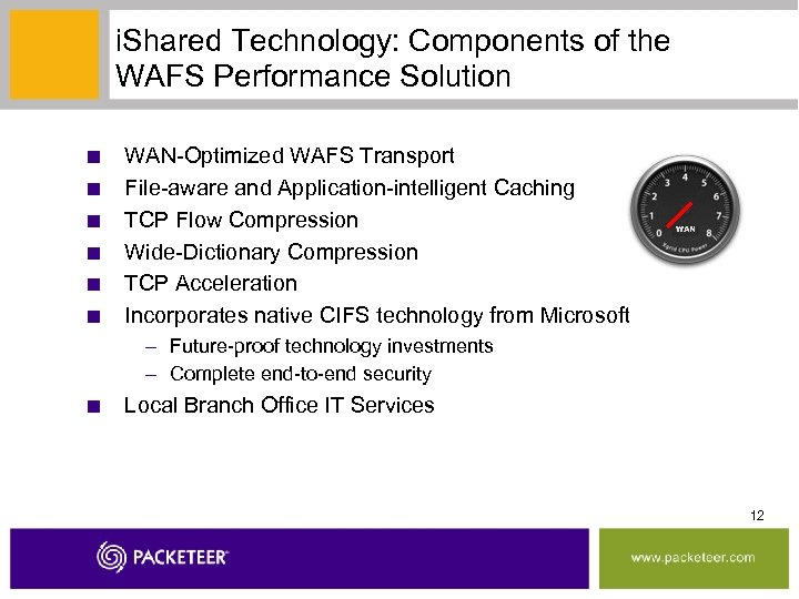 i. Shared Technology: Components of the WAFS Performance Solution ■ ■ ■ WAN-Optimized WAFS