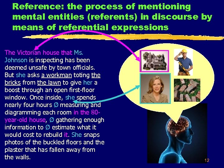 Reference: the process of mentioning mental entities (referents) in discourse by means of referential