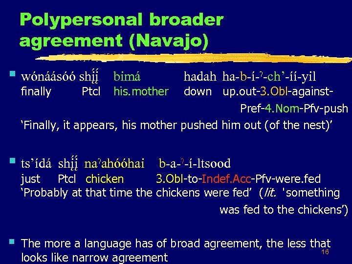 Polypersonal broader agreement (Navajo) § wónáásóó shį į finally hadah ha-b-í-ˀ-ch'-íí-yil down up. out
