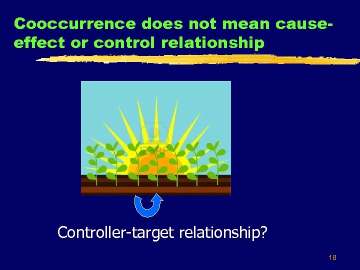Cooccurrence does not mean causeeffect or control relationship Controller target relationship? 18