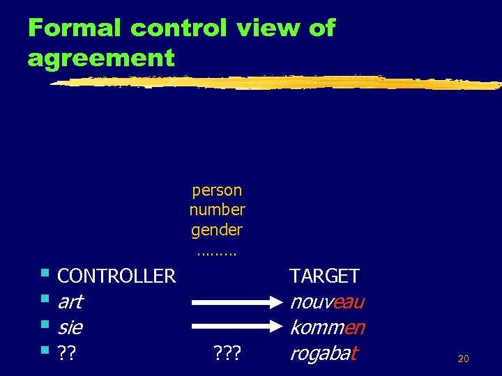 Formal control view of agreement § CONTROLLER § art § sie § ? ?
