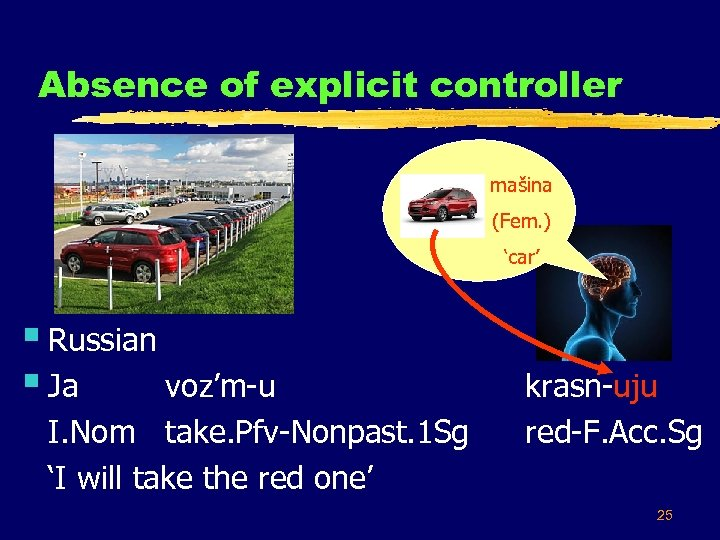 Absence of explicit controller mašina (Fem. ) 'car' § Russian § Ja voz'm u