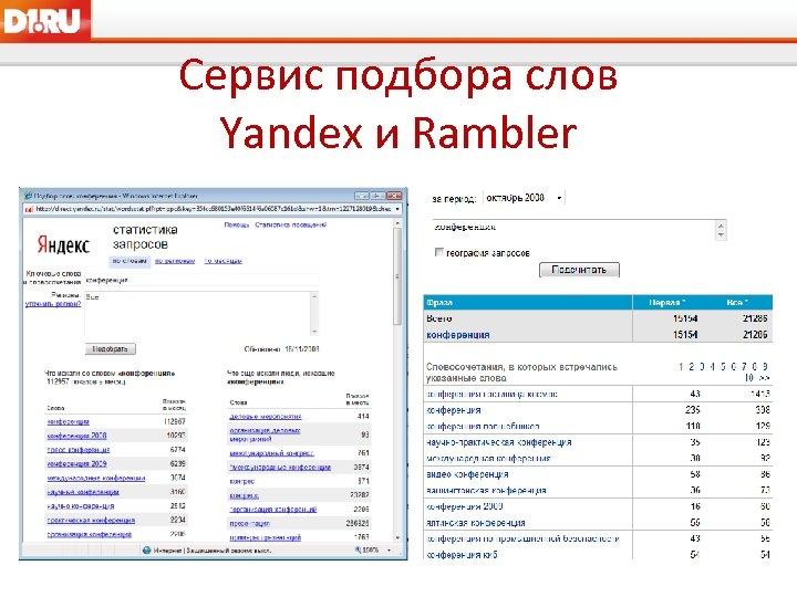Сервис подбора слов Yandex и Rambler