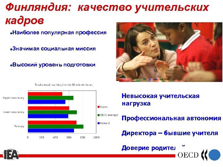 Финляндия: качество учительских кадров Наиболее популярная профессия Значимая социальная миссия Высокий уровень подготовки Number
