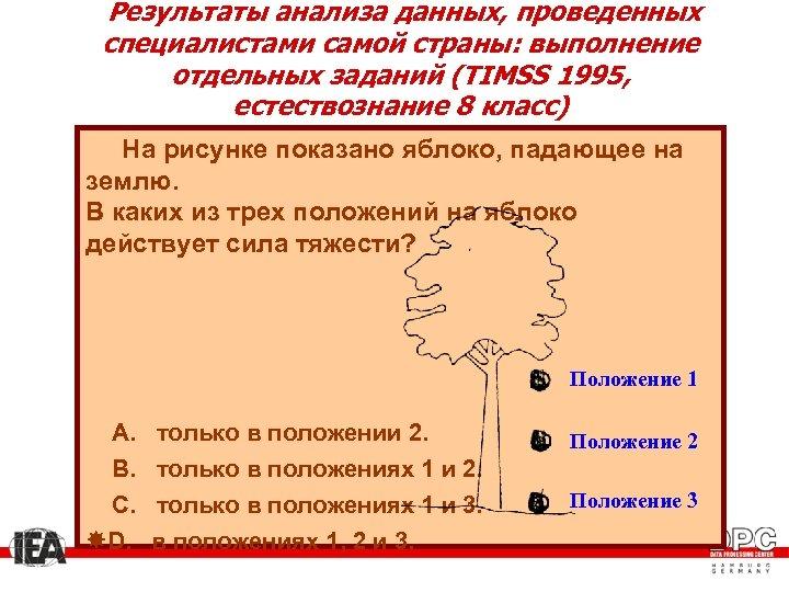 Результаты анализа данных, проведенных специалистами самой страны: выполнение отдельных заданий (TIMSS 1995, естествознание 8