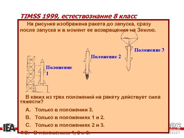TIMSS 1999, естествознание 8 класс На рисунке изображена ракета до запуска, сразу после запуска
