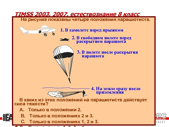 TIMSS 2003, 2007, естествознание 8 класс На рисунке показаны четыре положения парашютиста. 1. В