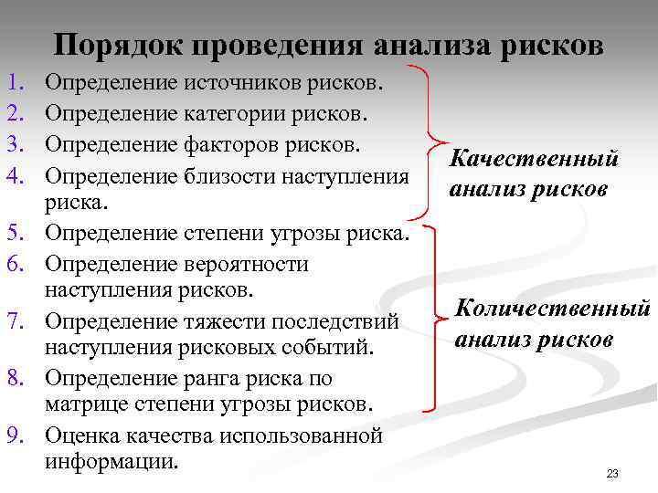Порядок проведения анализа рисков 1. 2. 3. 4. 5. 6. 7. 8. 9. Определение