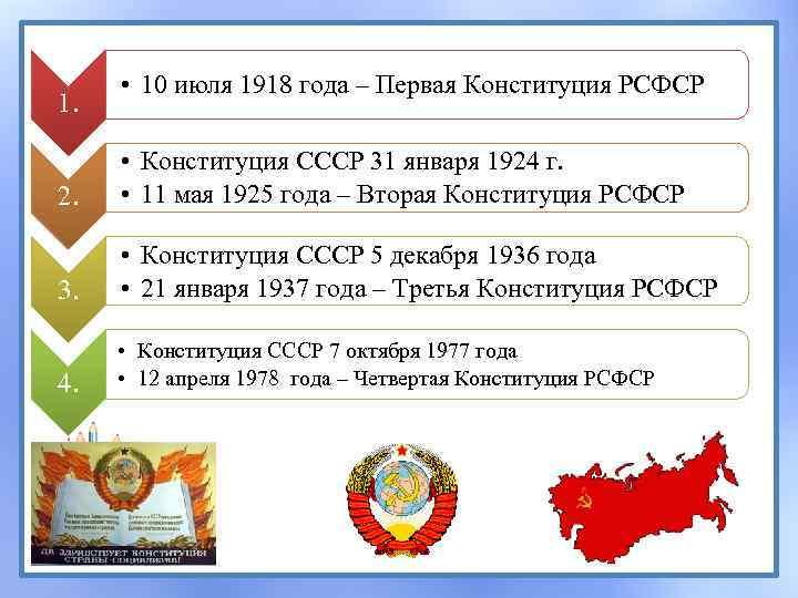 1. • 10 июля 1918 года – Первая Конституция РСФСР 2. • Конституция СССР