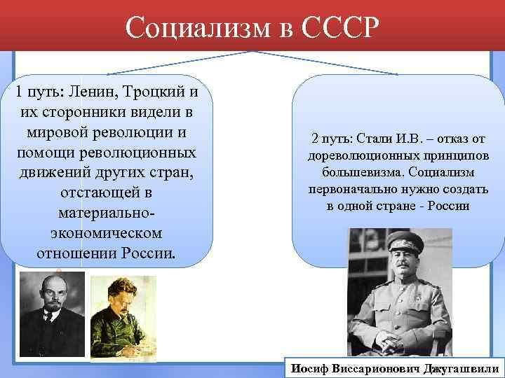 Социализм в СССР 1 путь: Ленин, Троцкий и их сторонники видели в мировой революции