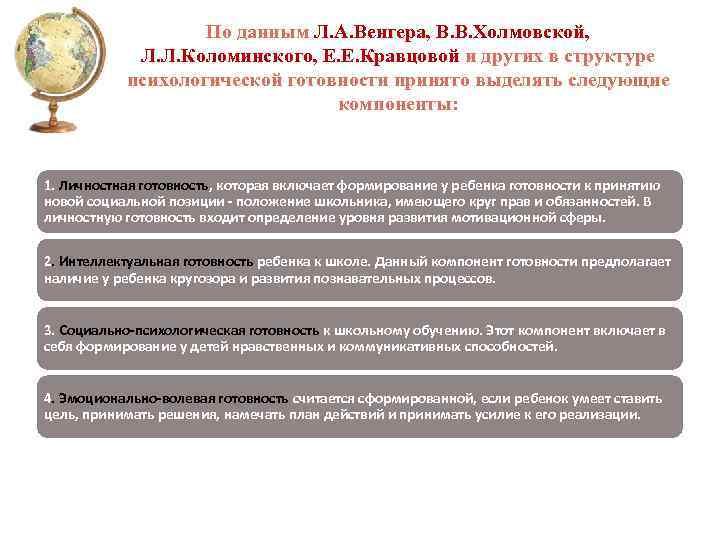 По данным Л. А. Венгера, В. В. Холмовской, Л. Л. Коломинского, Е. Е. Кравцовой