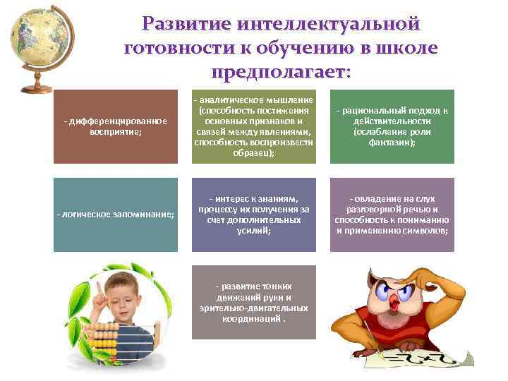 Развитие интеллектуальной готовности к обучению в школе предполагает: - дифференцированное восприятие; - аналитическое мышление