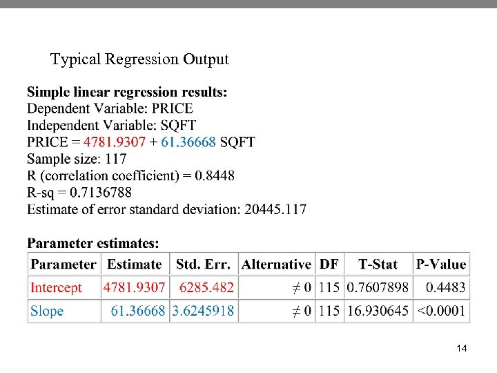 Typical Regression Output 14