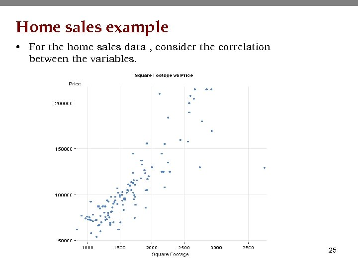 Home sales example • For the home sales data , consider the correlation between
