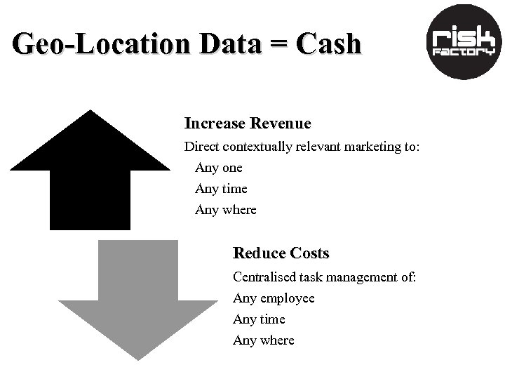Geo-Location Data = Cash Increase Revenue Direct contextually relevant marketing to: Any one Any