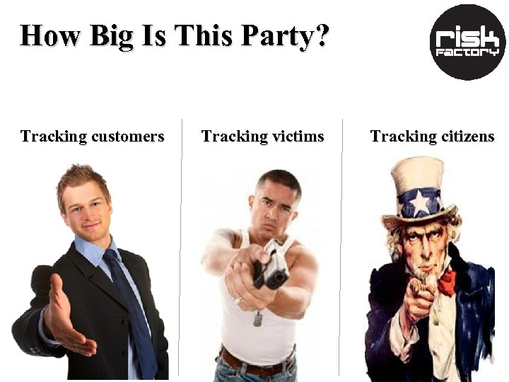 How Big Is This Party? Tracking customers Tracking victims Tracking citizens