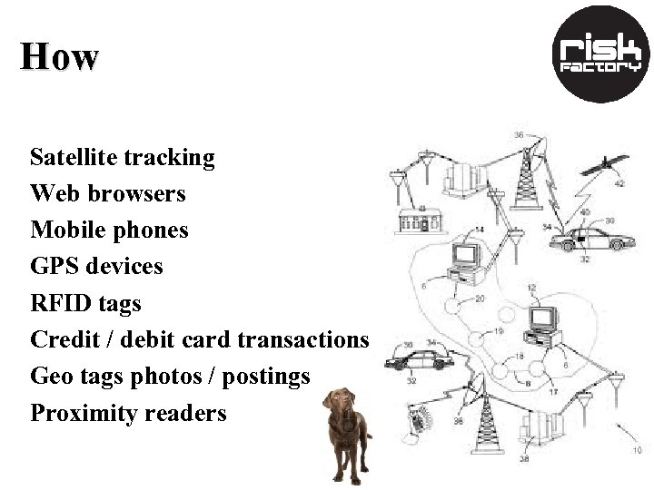 How Satellite tracking Web browsers Mobile phones GPS devices RFID tags Credit / debit