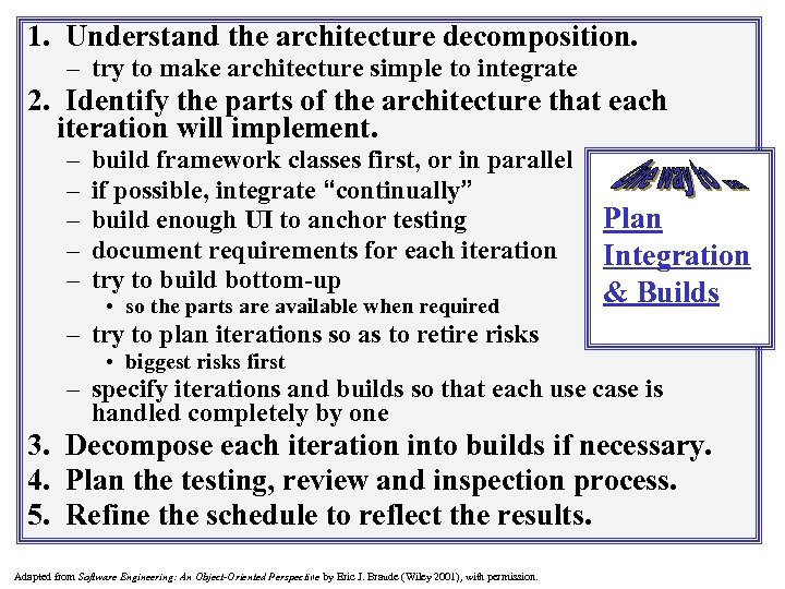 1. Understand the architecture decomposition. – try to make architecture simple to integrate 2.