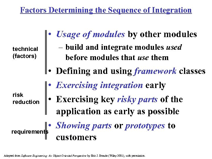 Factors Determining the Sequence of Integration • Usage of modules by other modules technical