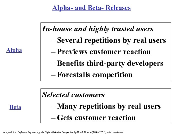 Alpha- and Beta- Releases Alpha Beta In-house and highly trusted users – Several repetitions