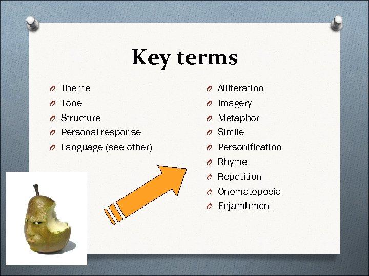 Key terms O Theme O Alliteration O Tone O Imagery O Structure O Metaphor