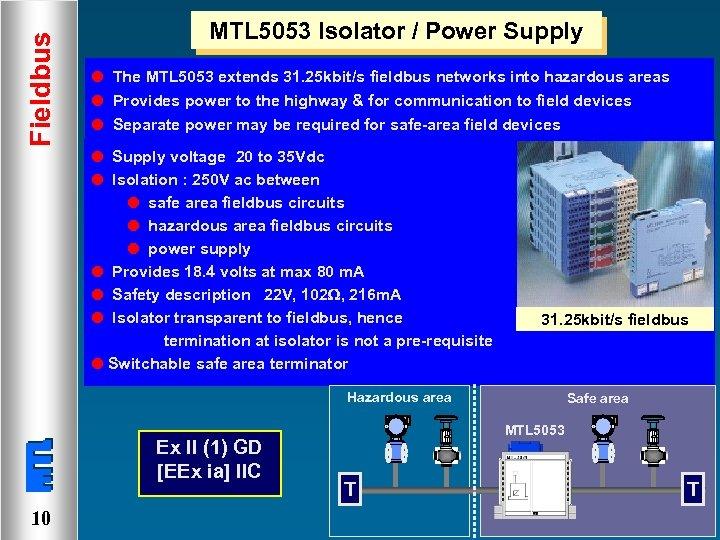 Fieldbus MTL 5053 Isolator / Power Supply l The MTL 5053 extends 31. 25