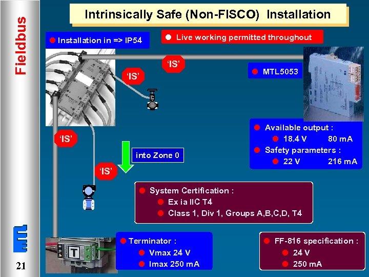 Fieldbus Intrinsically Safe (Non-FISCO) Installation l Installation in => IP 54 l Live working