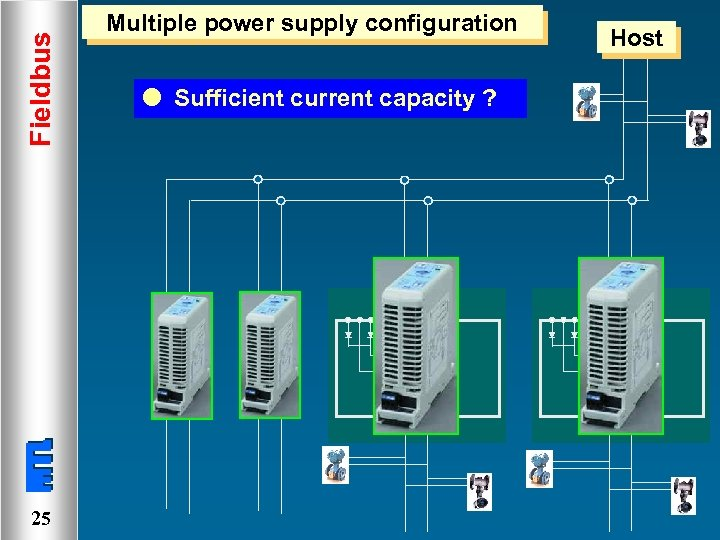 Fieldbus Multiple power supply configuration l Sufficient current capacity ? T T 25 Host