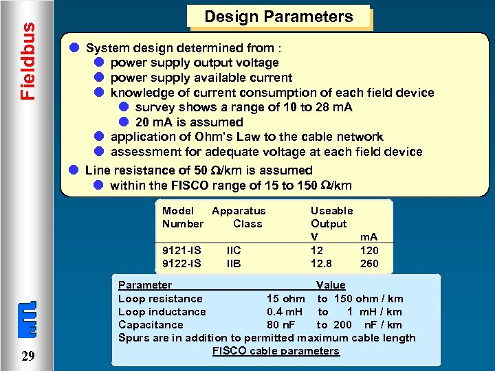 Fieldbus Design Parameters l System design determined from : l power supply output voltage