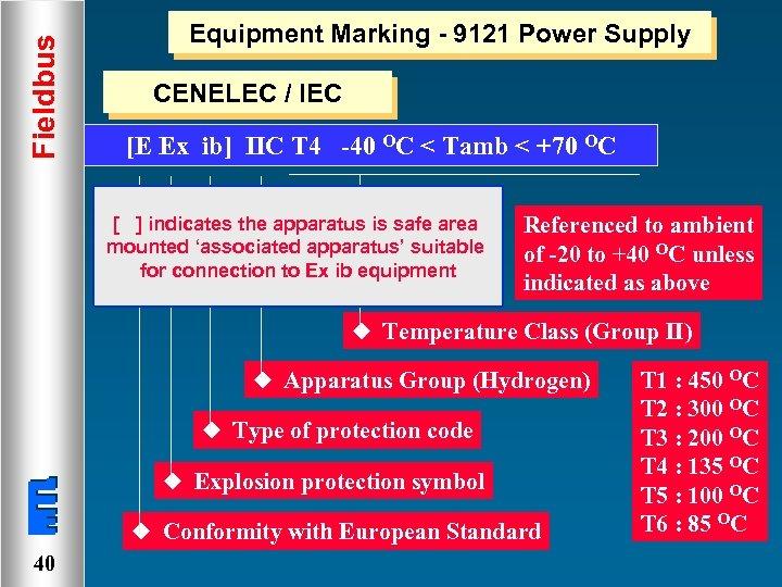 Fieldbus Equipment Marking - 9121 Power Supply CENELEC / IEC [E Ex ib] IIC