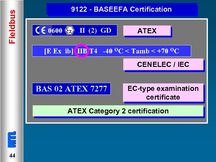 Fieldbus 9122 - BASEEFA Certification 0600 II (2) GD ATEX [E Ex ib] IIB