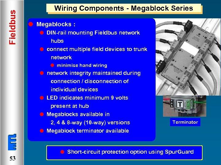 Fieldbus Wiring Components - Megablock Series l Megablocks : l DIN-rail mounting Fieldbus network