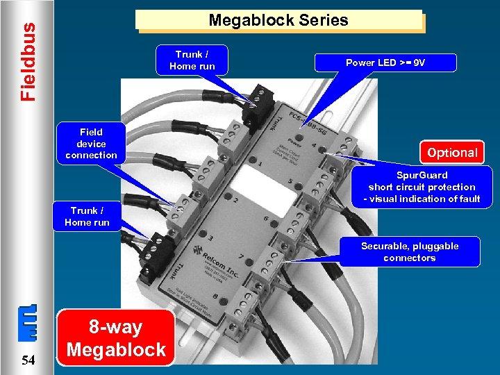 Fieldbus Megablock Series Trunk / Home run Field device connection Power LED >= 9