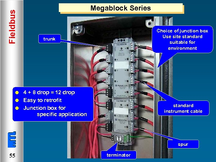 Fieldbus Megablock Series Choice of junction box Use site standard suitable for environment trunk