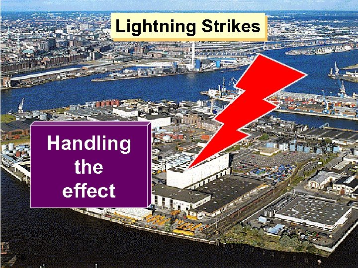 Fieldbus Lightning Strikes Handling the effect 58