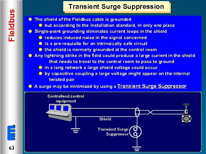 Fieldbus Transient Surge Suppression l The shield of the Fieldbus cable is grounded l