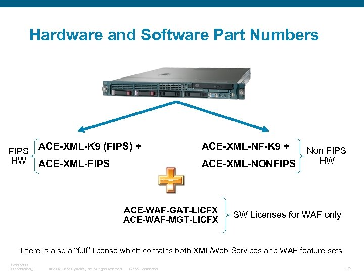 Hardware and Software Part Numbers FIPS HW ACE-XML-K 9 (FIPS) + ACE-XML-NF-K 9 +