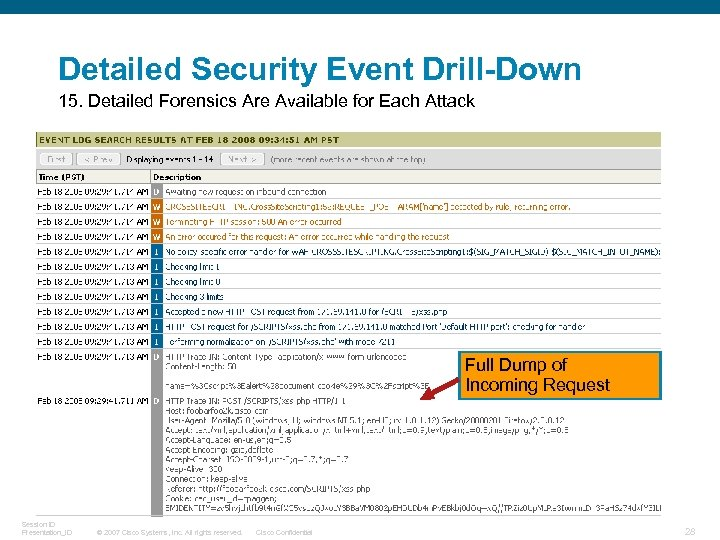Detailed Security Event Drill-Down 15. Detailed Forensics Are Available for Each Attack Full Dump