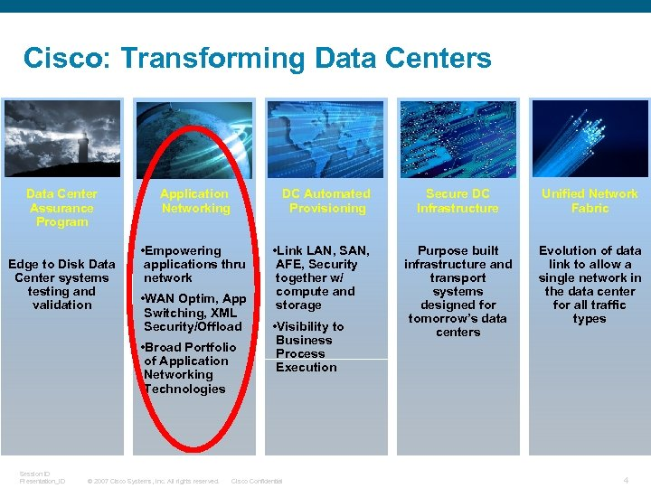 Cisco: Transforming Data Centers Data Center Assurance Program Edge to Disk Data Center systems